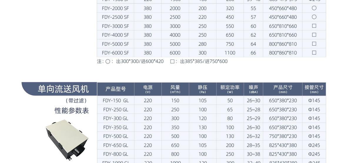 菲捷尔全热交换新风机详情页_04.jpg