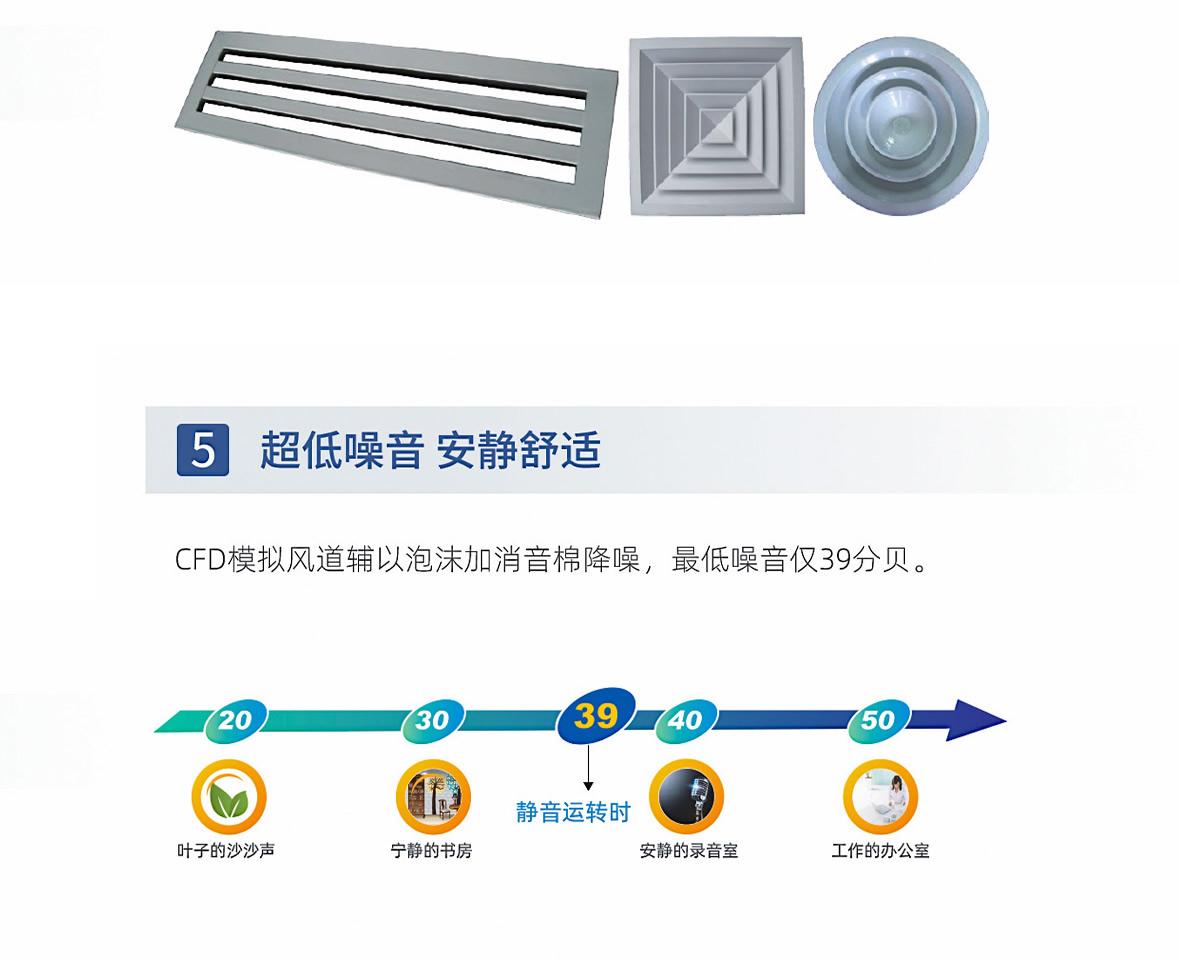 菲捷尔中静压风管机详情页_05.jpg