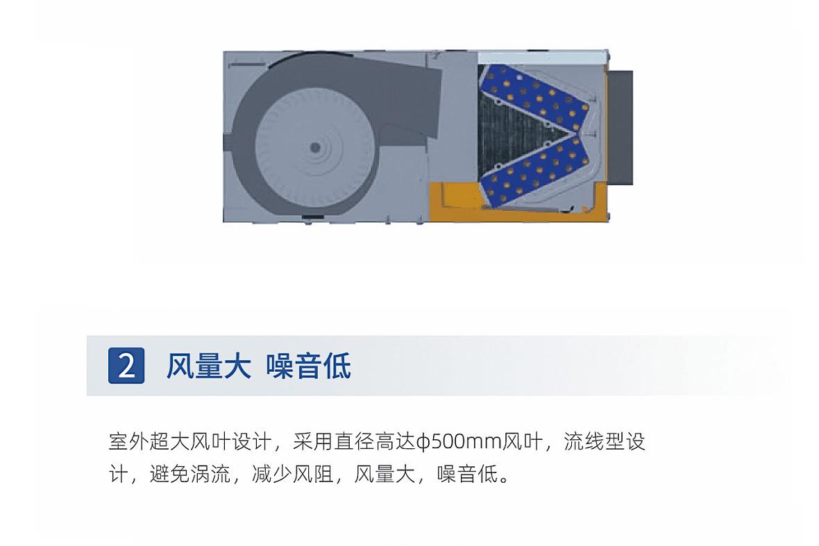 菲捷尔超薄低静压风管机详情页_03.jpg