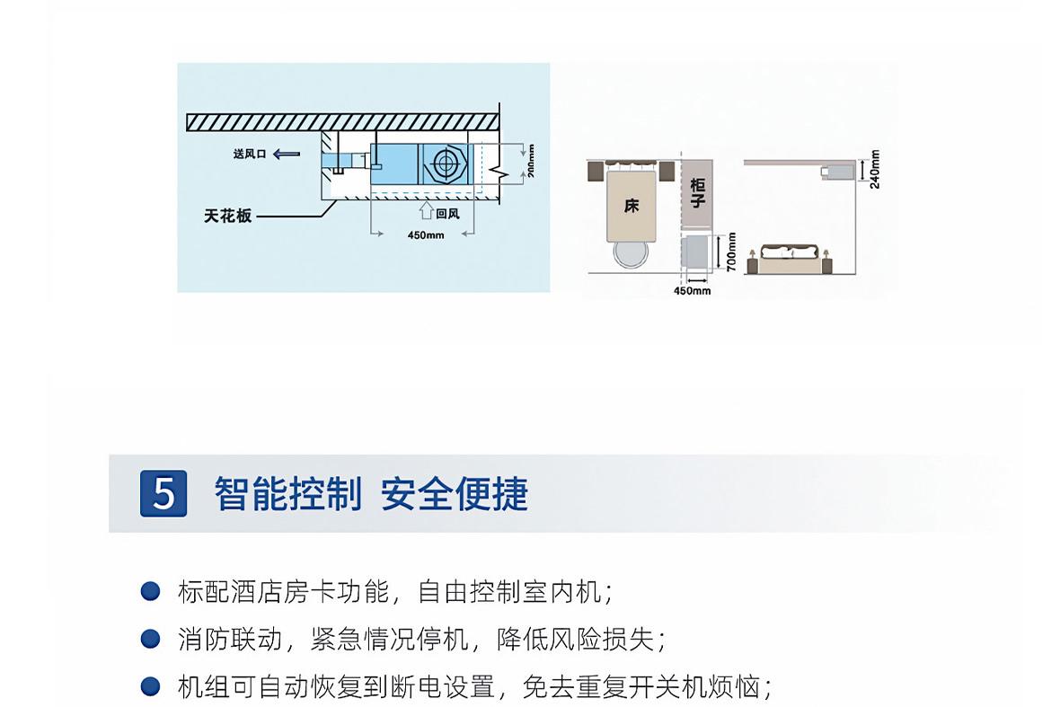 菲捷尔超薄低静压风管机详情页_06.jpg